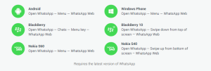 5 Steps to Use Whatsapp on PC, Whatsapp web