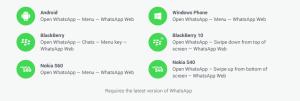 5 Steps to Use Whatsapp on PC, Whatsapp web