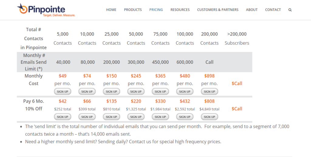 Pricing Plans for Pinpointe