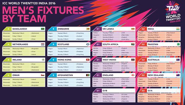 Match Schedule, Live Streaming Score Card of T20 World Cup 2016