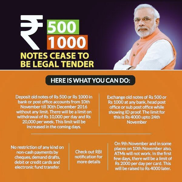 How to Exchange Rs. 1000 and Rs. 500 Notes